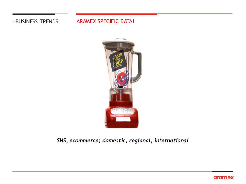 SNS, ecommerce; domestic, regional, internation...