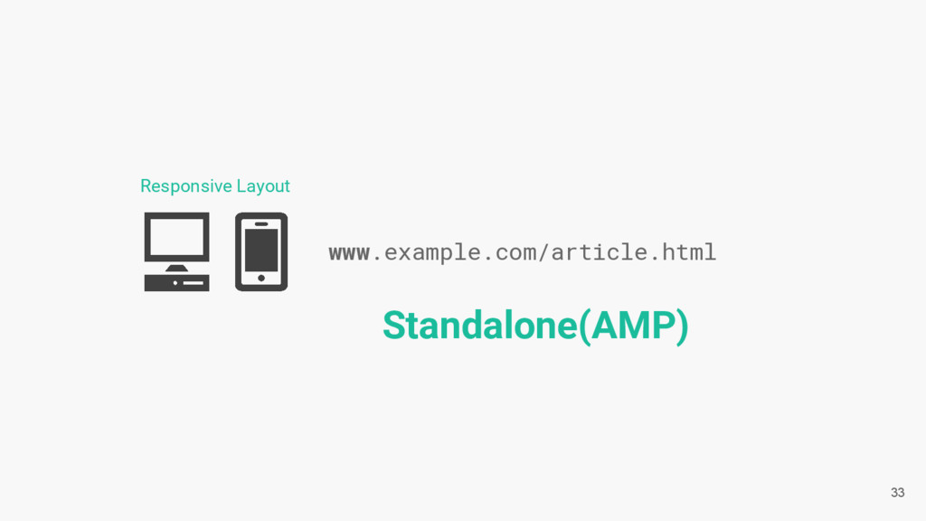 33 www.example.com/article.html Standalone(AMP)...