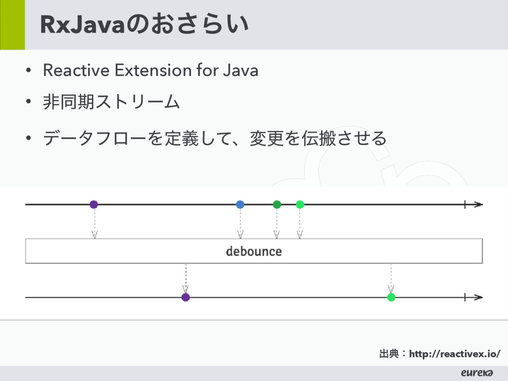 RxJavaͷ͓͞Β͍ • Reactive Extension for Java • ඇಉظ...