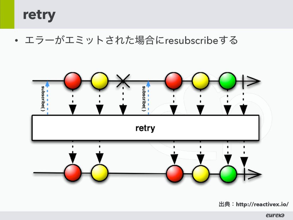 retry • Τϥʔ͕Τϛοτ͞Εͨ߹ʹresubscribe͢Δ ग़యɿhttp://r...