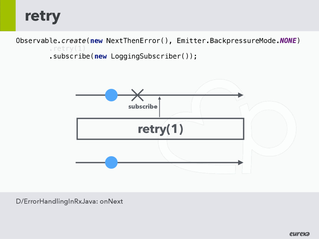 retry Observable.create(new NextThenError(), Em...