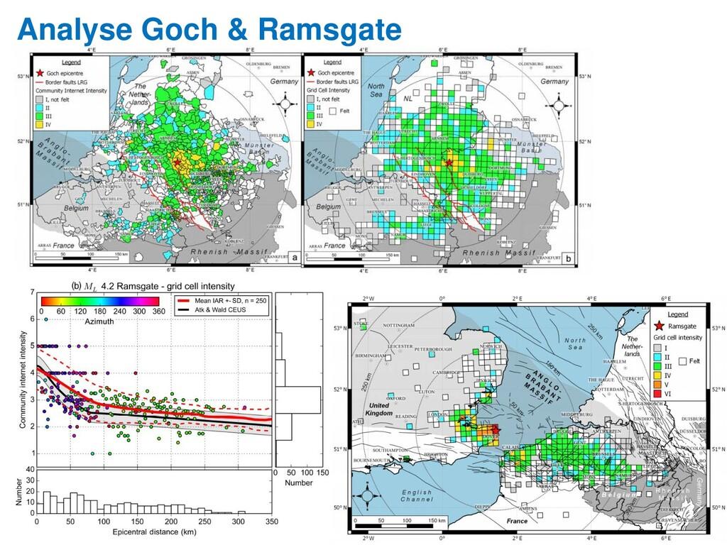 Analyse Goch & Ramsgate