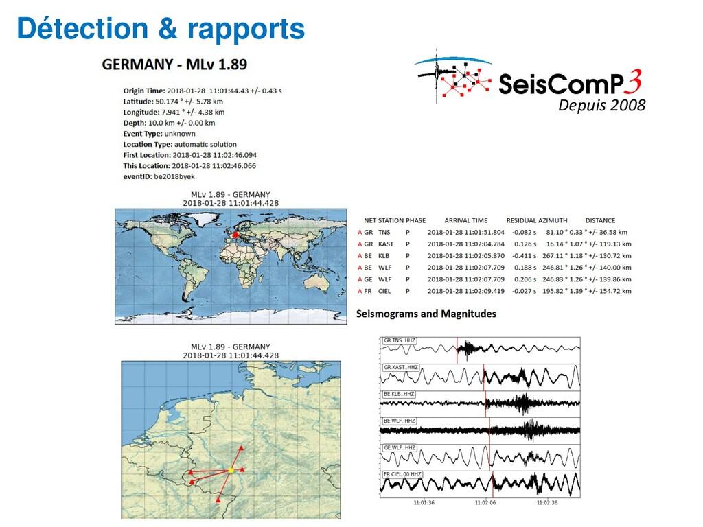 Détection & rapports Depuis 2008
