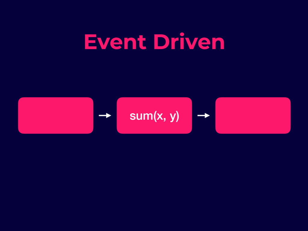 sum(x, y) Event Driven