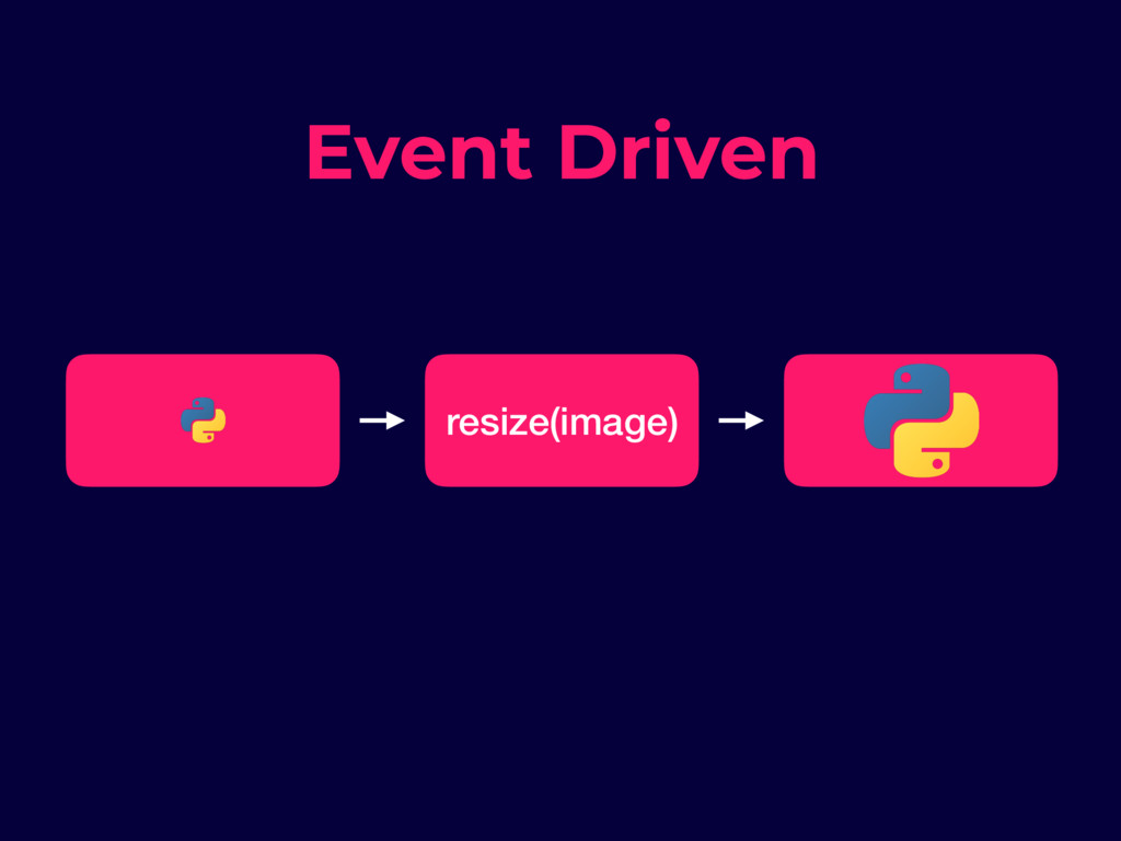 resize(image) Event Driven