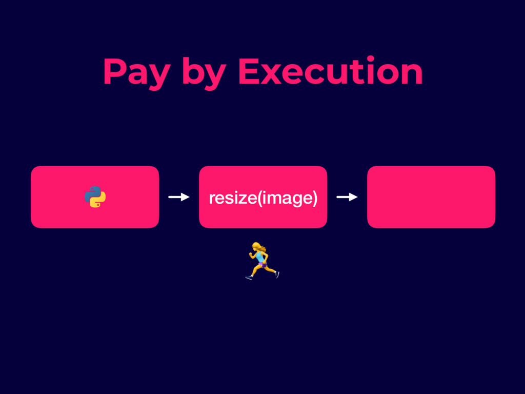 resize(image) Pay by Execution $