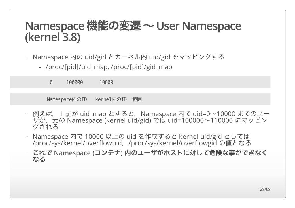 "Namespace ̀ ""NÔ ° User Namespace (kernel 3.8) N..."