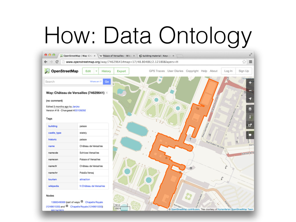 How: Data Ontology