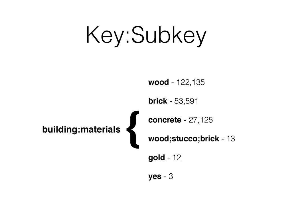 Key:Subkey building:materials wood - 122,135 br...