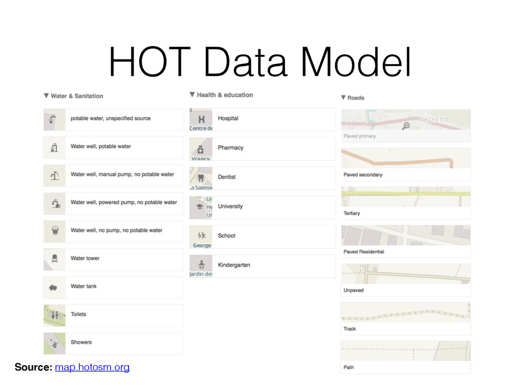 HOT Data Model Source: map.hotosm.org