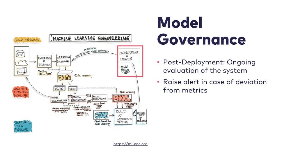 Model Governance • Post-Deployment: Ongoing eva...
