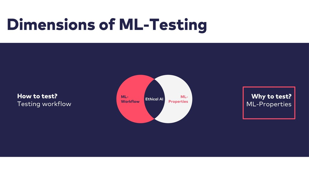 Dimensions of ML-Testing How to test? Testing w...