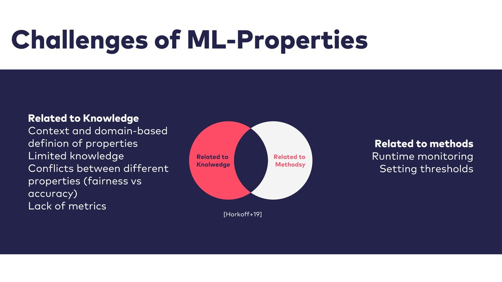 Challenges of ML-Properties Related to Knowledg...