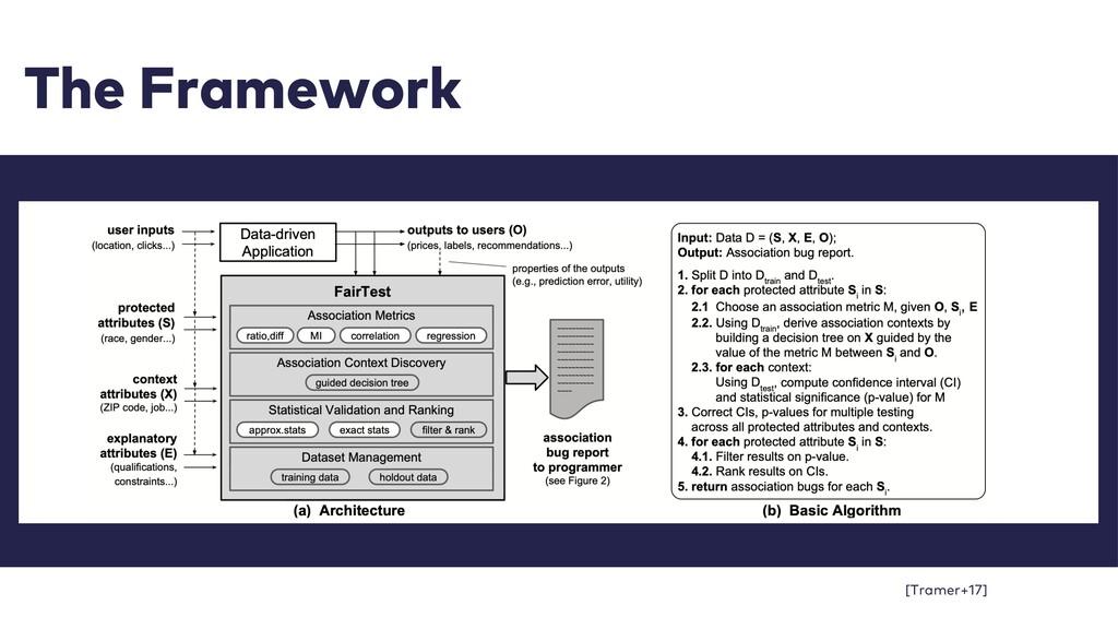 The Framework ML-Workflow [Tramer+17]