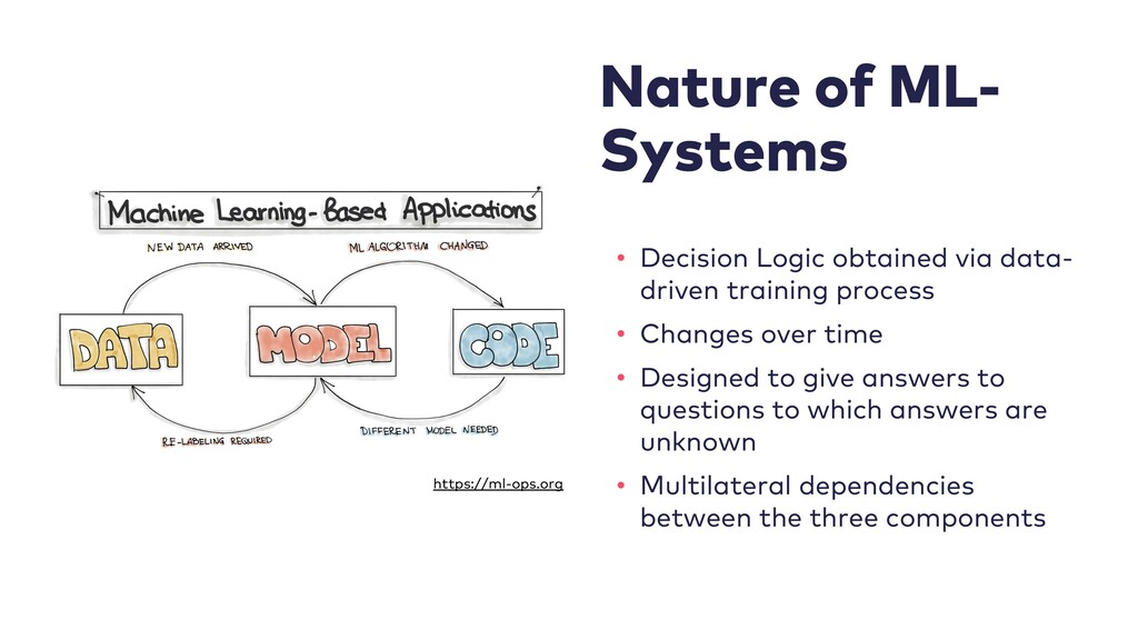 Nature of ML- Systems • Decision Logic obtained...