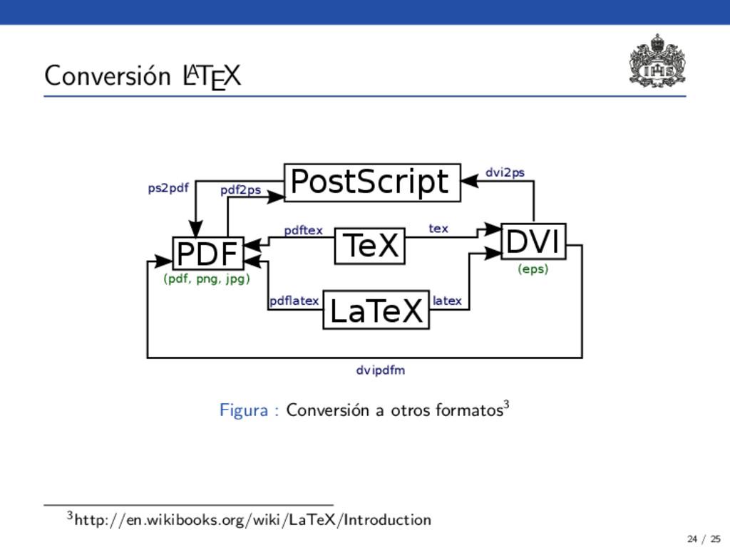 Conversi´ on L A TEX PostScript TeX LaTeX DVI P...