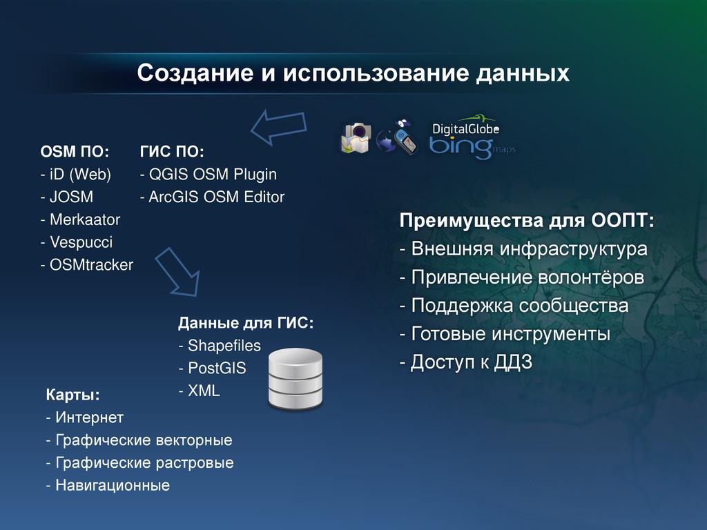 Создание и использование данных OSM ПО: - iD (W...