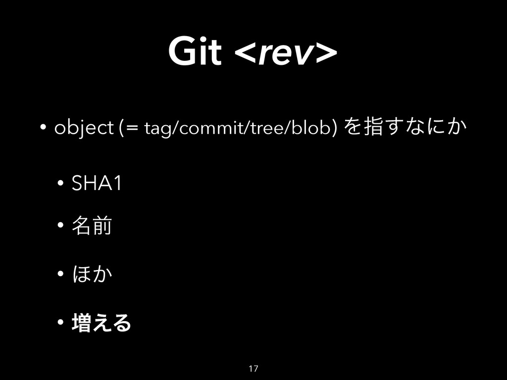 Git <rev> • object (= tag/commit/tree/blob) Λࢦ͢...