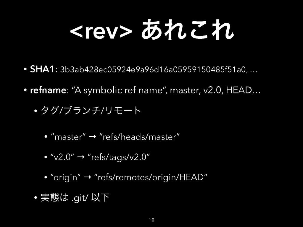 <rev> ͋Ε͜Ε • SHA1: 3b3ab428ec05924e9a96d16a0595...