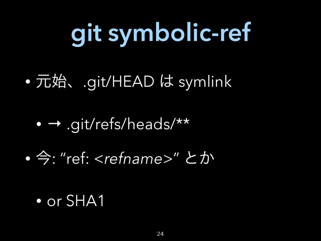 git symbolic-ref • ݩɺ.git/HEAD  symlink • → ....