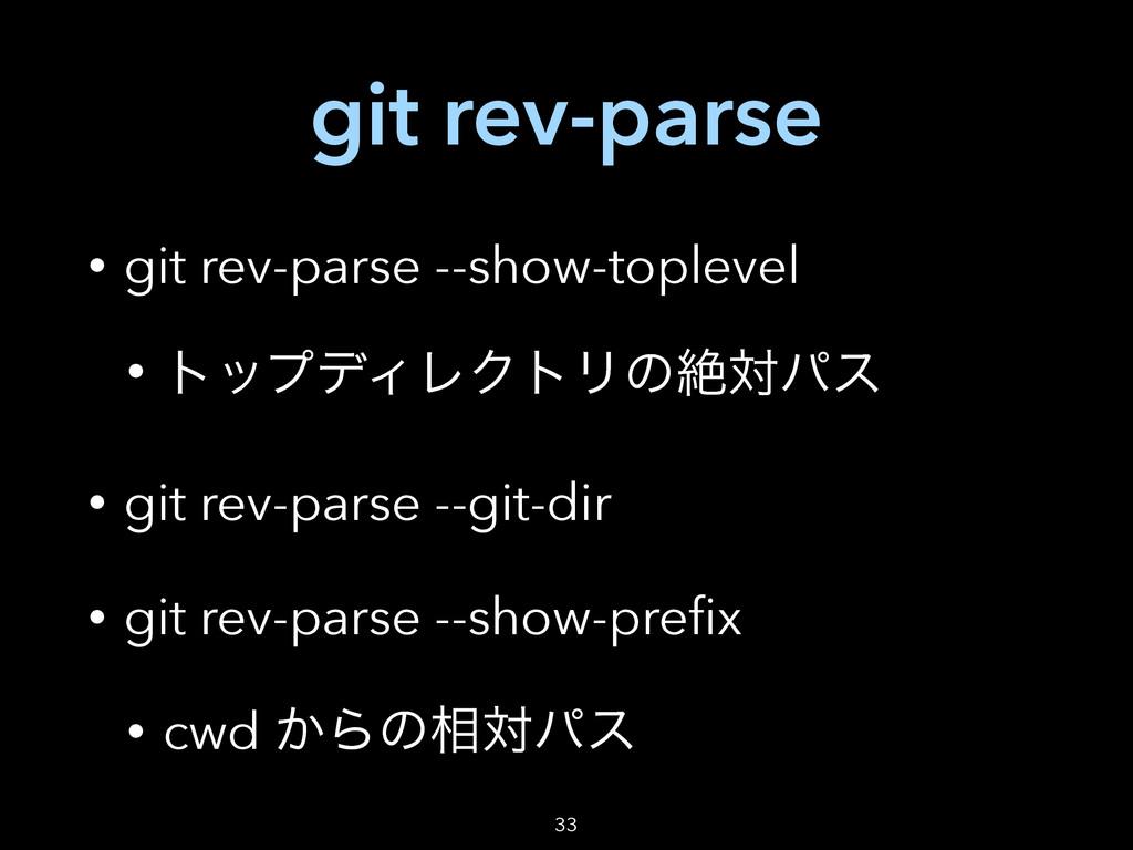 git rev-parse • git rev-parse --show-toplevel •...