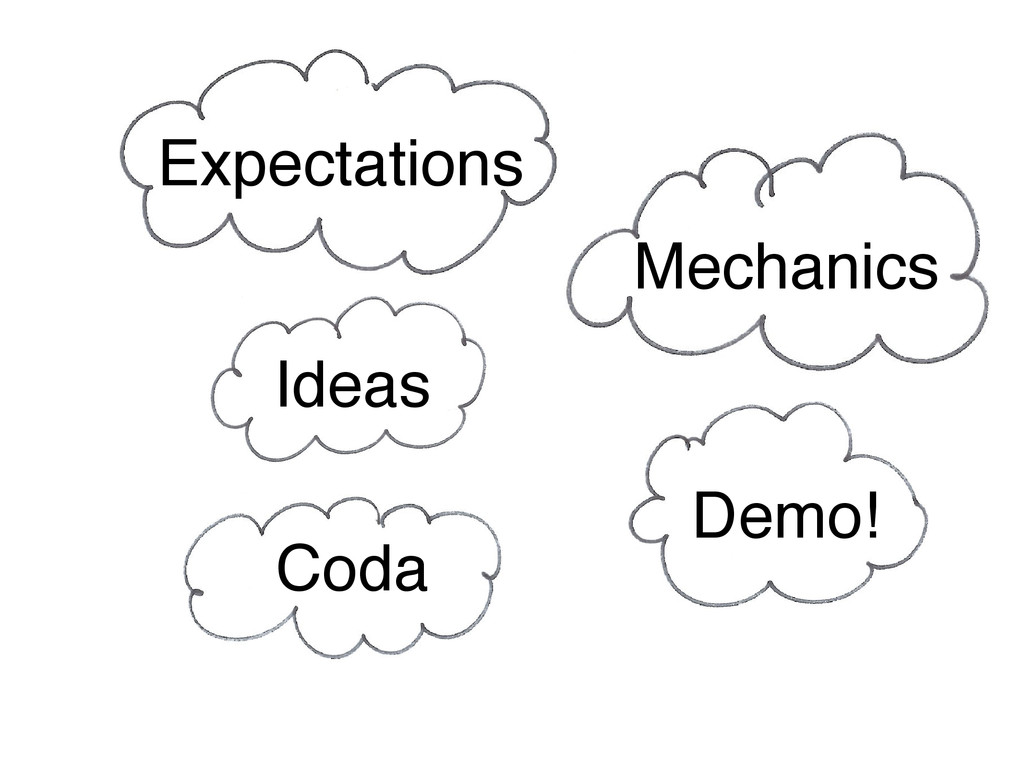 Expectations Mechanics Ideas Demo! Coda