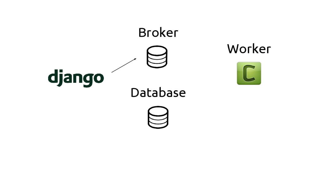 Broker Database Worker
