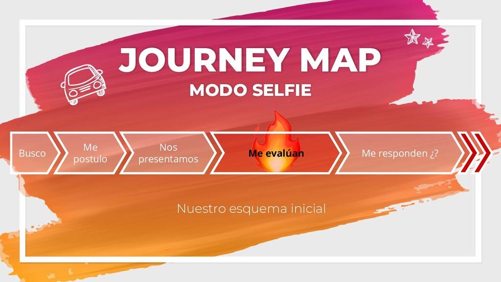 JOURNEY MAP MODO SELFIE Busco Me postulo Nos pr...