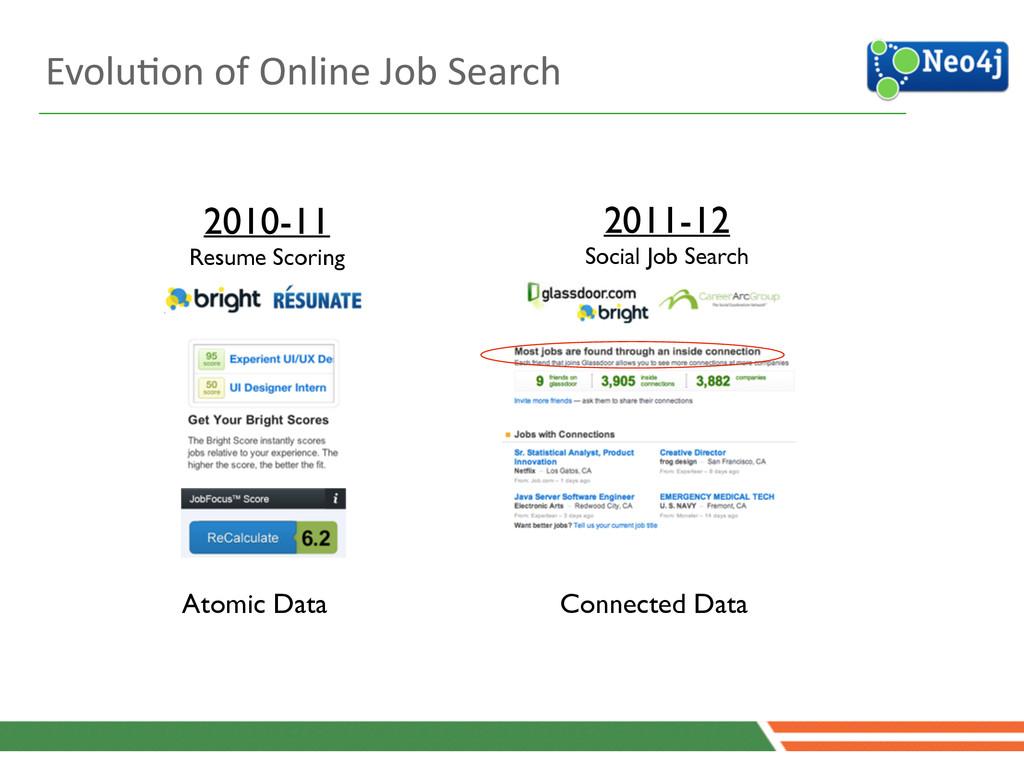 EvoluJon of Online Job Search 2010-...