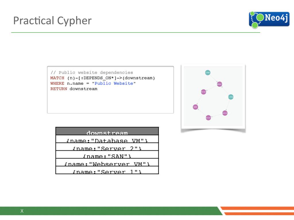 PracJcal Cypher  // Public website depend...