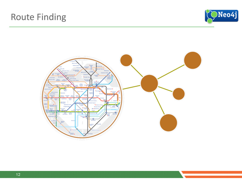 12 Route Finding