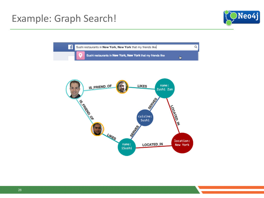 Example: Graph Search! 26