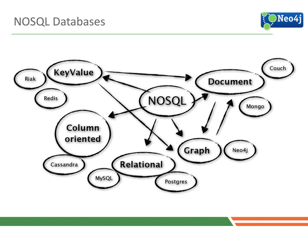 NOSQL Relational Graph Document KeyValue Riak C...