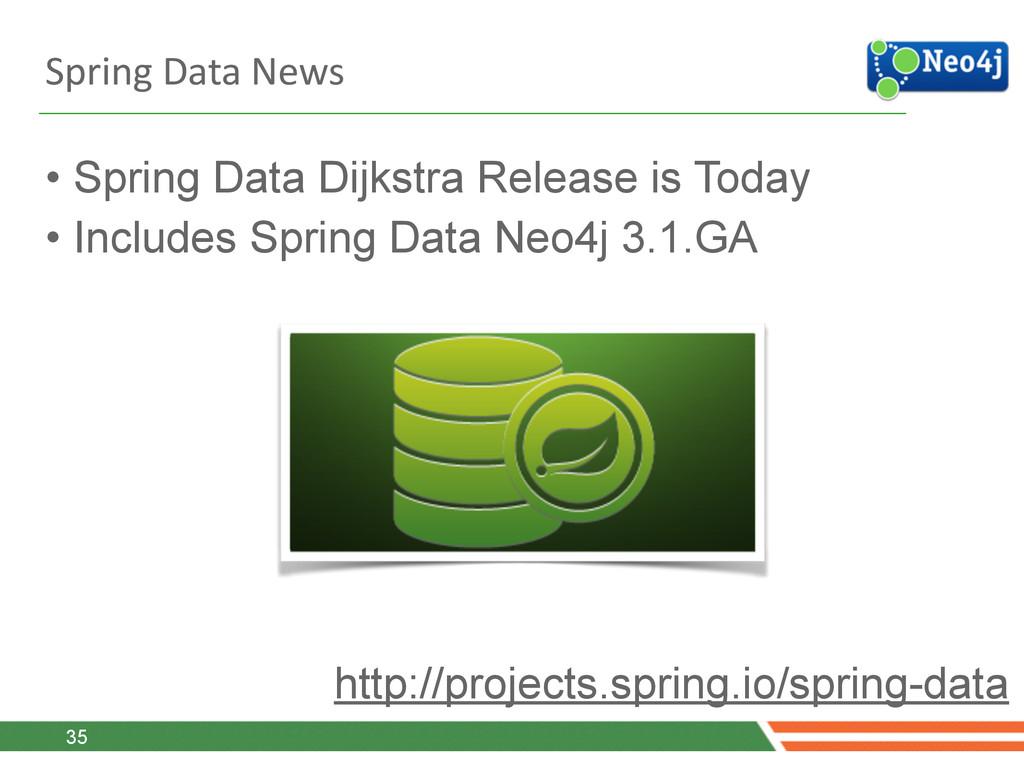Spring Data News • Spring Data Dijkstra R...