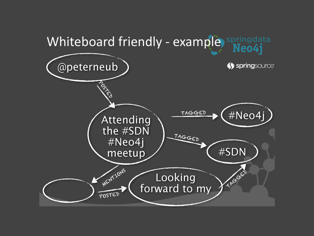 Whiteboard friendly -‐ example Attend...