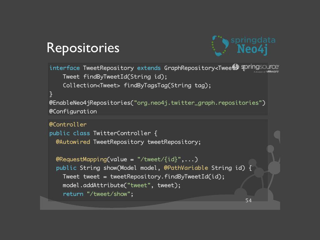 Repositories interface TweetRepository extends ...
