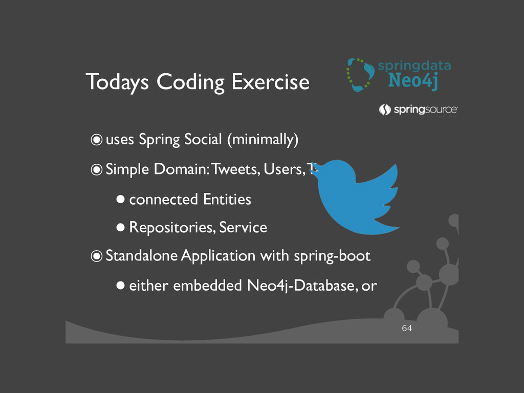 64 Todays Coding Exercise ๏uses Spring Social (...