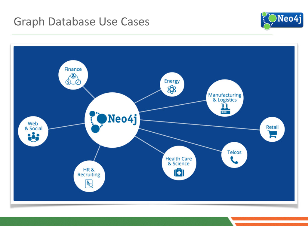 8 Graph Database Use Cases