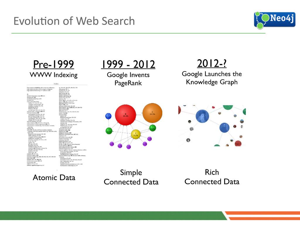 EvoluJon of Web Search Pre-1999  WWW...