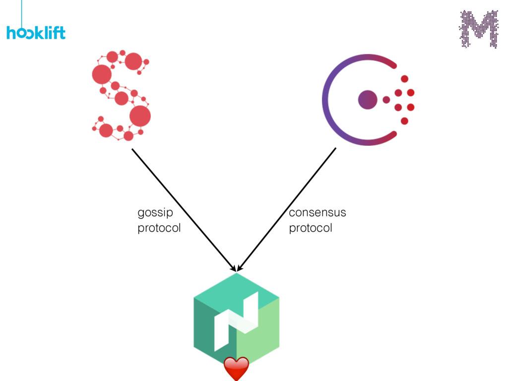 gossip protocol consensus protocol