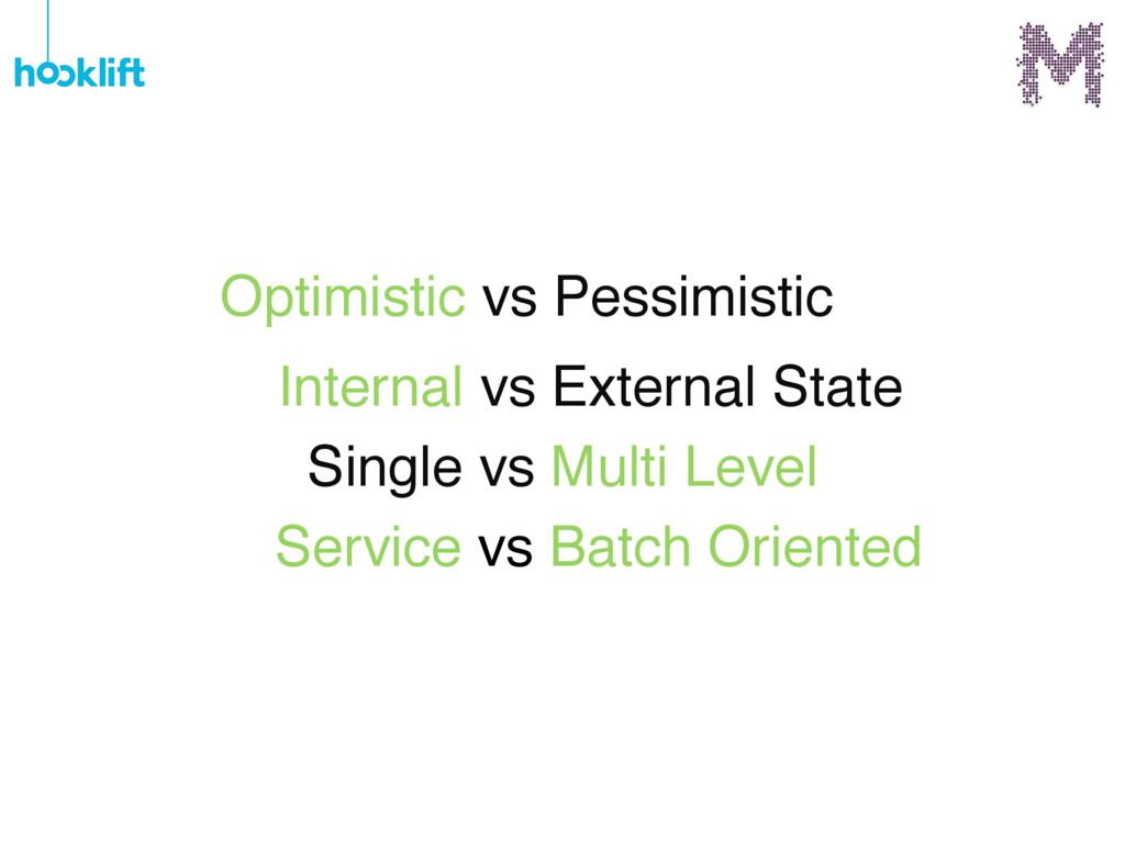 Optimistic vs Pessimistic Internal vs External ...