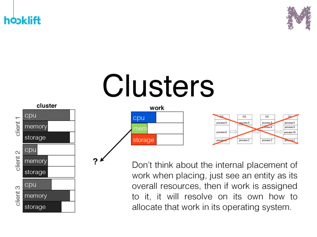 Clusters Don't think about the internal placeme...