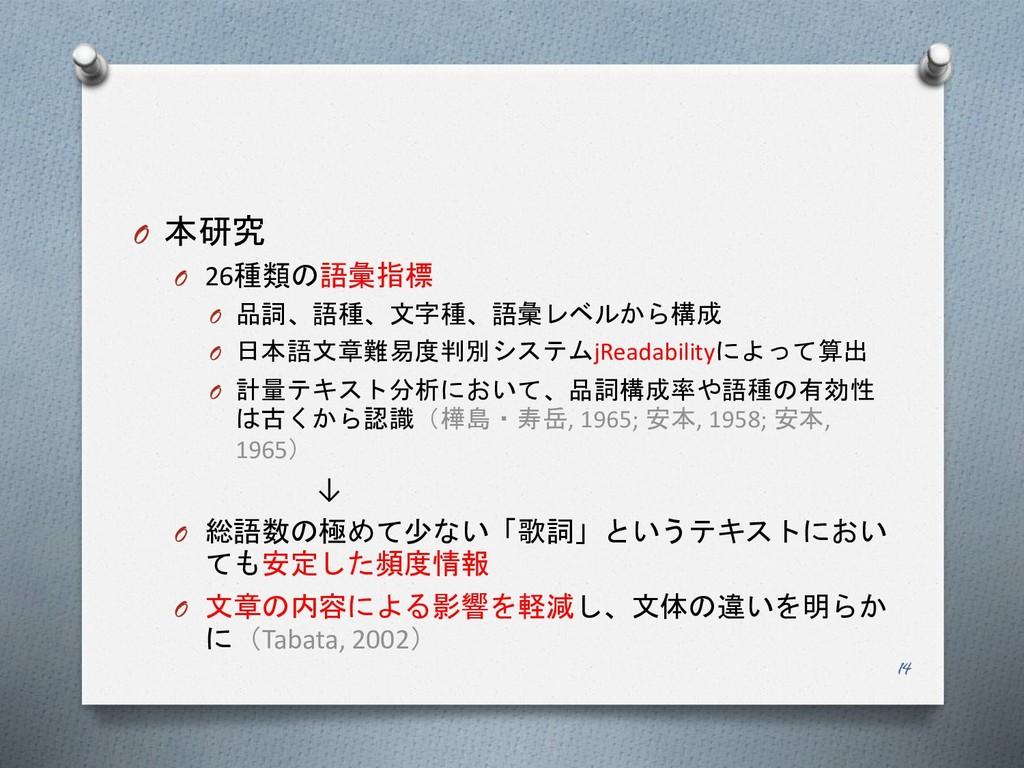 O 本研究 O 26種類の語彙指標 O 品詞、語種、文字種、語彙レベルから構成 O 日本語文章...