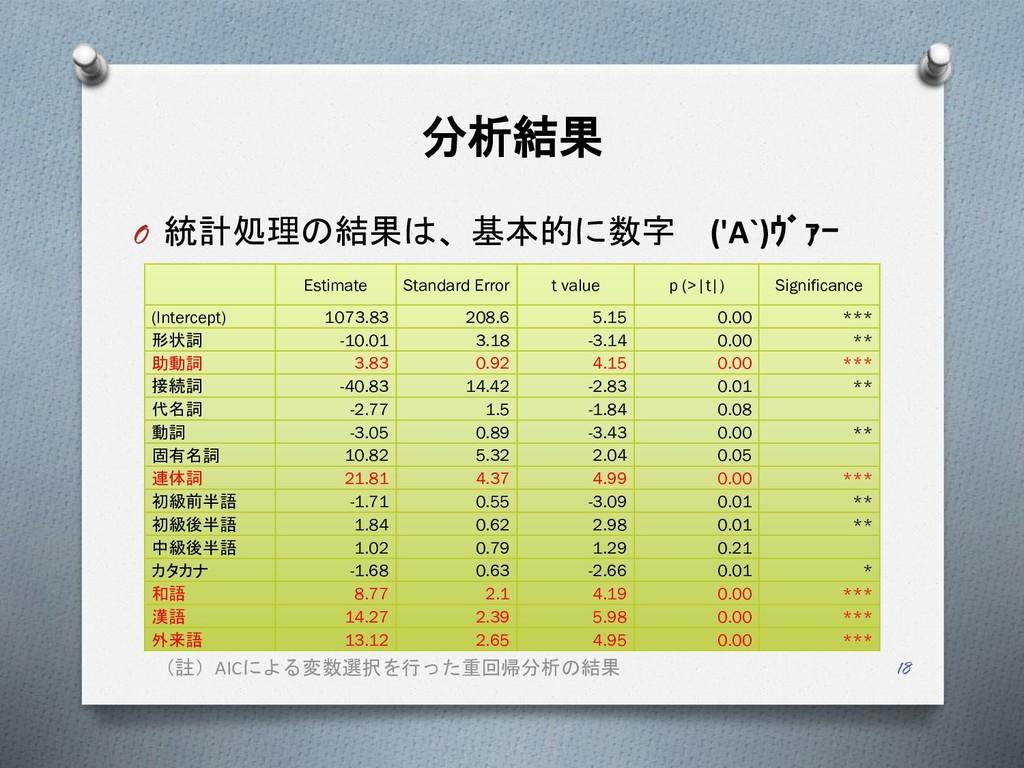 分析結果 O 統計処理の結果は、基本的に数字 ('A`)ヴァー 18 Estimate St...