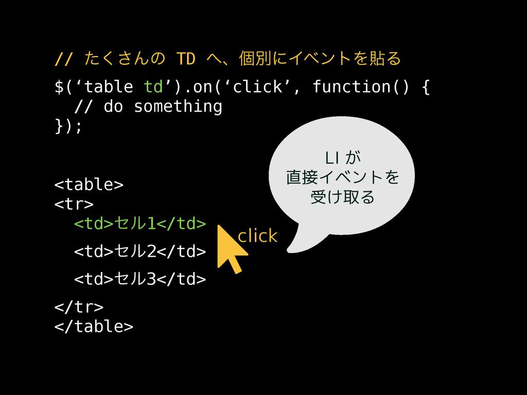 // ͨ͘͞Μͷ TD ɺݸผʹΠϕϯτΛషΔ $('table td').on('clic...