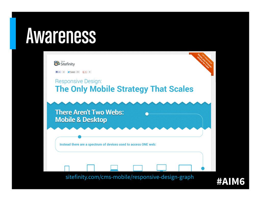 #AIM6 Awareness sitefinity.com/cms-mobile/respo...