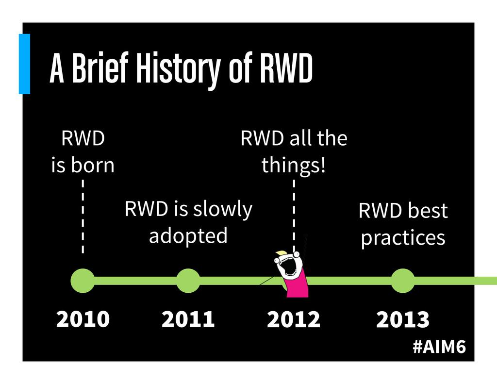 #AIM6 A Brief History of RWD 2010 RWD is born 2...