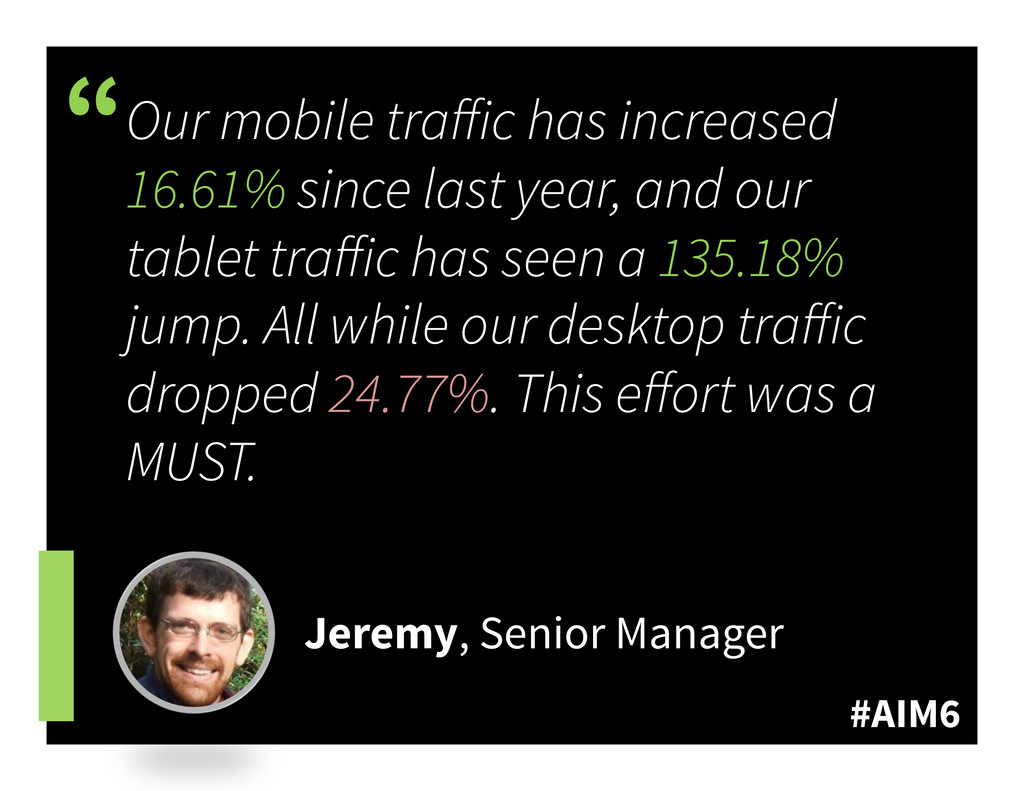 """#AIM6 """" Our mobile traffic has increased 16.61% ..."""