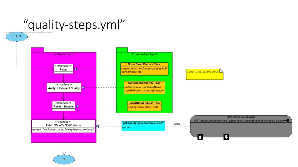 """quality-steps.yml"""