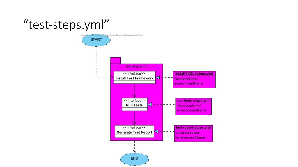 """test-steps.yml"""